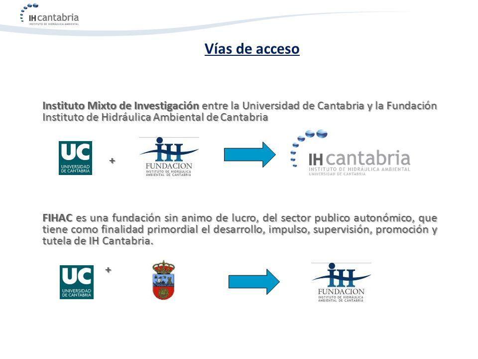 Instituto Mixto de Investigación entre la Universidad de Cantabria y la Fundación Instituto de Hidráulica Ambiental de Cantabria + FIHAC es una fundación sin animo de lucro, del sector publico autonómico, que tiene como finalidad primordial el desarrollo, impulso, supervisión, promoción y tutela de IH Cantabria.
