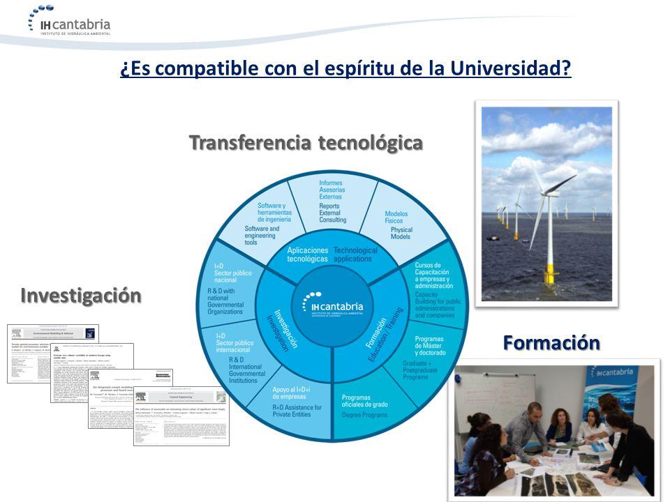 Formación Investigación Transferencia tecnológica ¿Es compatible con el espíritu de la Universidad?