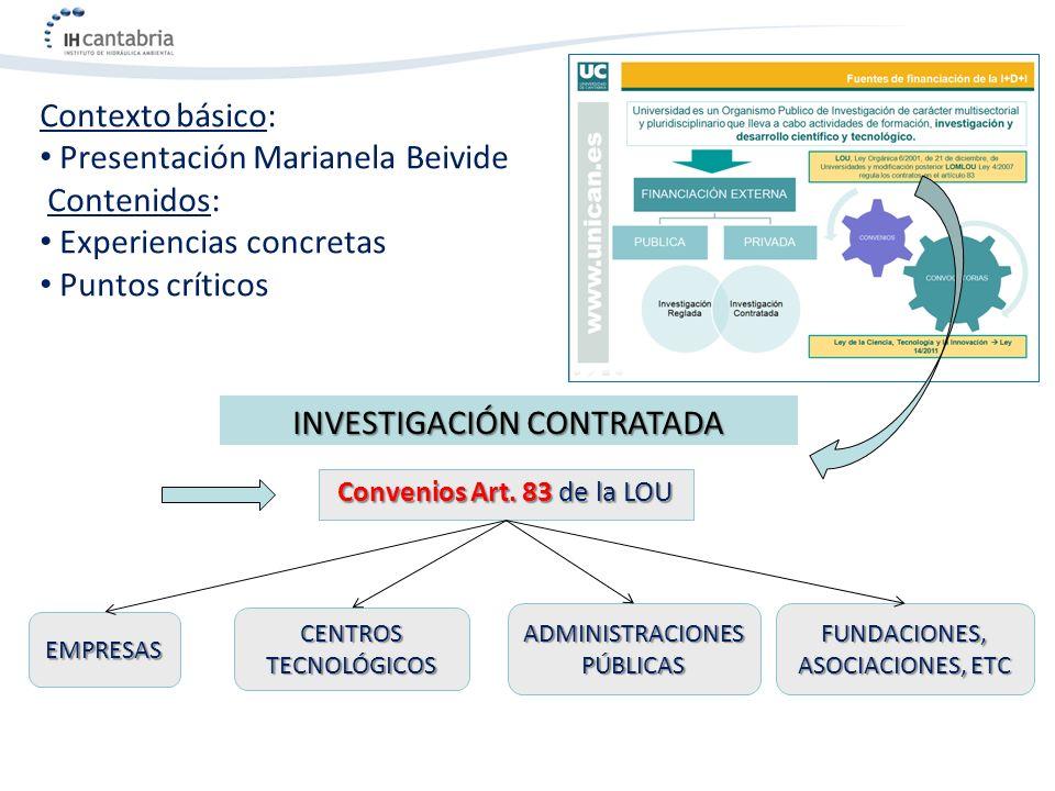 INVESTIGACIÓN CONTRATADA Convenios Art. 83 de la LOU EMPRESAS ADMINISTRACIONES PÚBLICAS CENTROS TECNOLÓGICOS FUNDACIONES, ASOCIACIONES, ETC Contexto b
