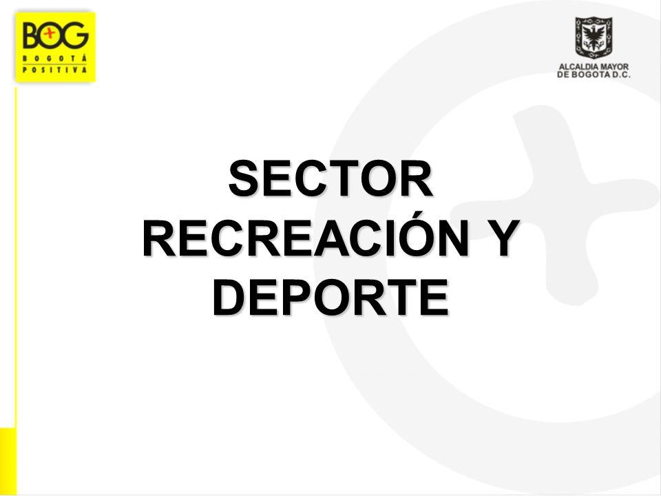 SECTOR RECREACIÓN Y DEPORTE