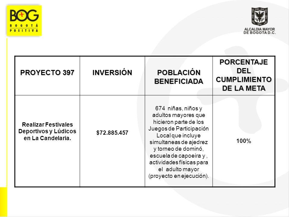PROYECTO 397 INVERSIÓN POBLACIÓN BENEFICIADA PORCENTAJE DEL CUMPLIMIENTO DE LA META Realizar Festivales Deportivos y Lúdicos en La Candelaria.