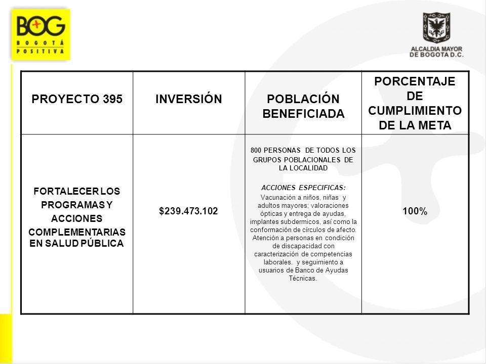 PROYECTO 395INVERSIÓNPOBLACIÓN BENEFICIADA PORCENTAJE DE CUMPLIMIENTO DE LA META FORTALECER LOS PROGRAMAS Y ACCIONES COMPLEMENTARIAS EN SALUD PÚBLICA $239.473.102 800 PERSONAS DE TODOS LOS GRUPOS POBLACIONALES DE LA LOCALIDAD ACCIONES ESPECIFICAS: Vacunación a niños, niñas y adultos mayores; valoraciones ópticas y entrega de ayudas, implantes subdermicos, así como la conformación de círculos de afecto.