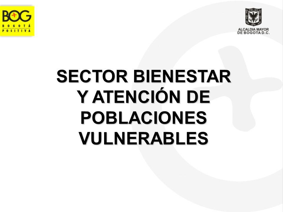 SECTOR BIENESTAR Y ATENCIÓN DE POBLACIONES VULNERABLES