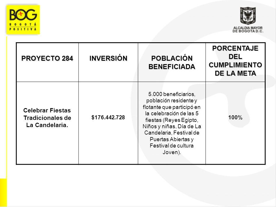 PROYECTO 284 INVERSIÓN POBLACIÓN BENEFICIADA PORCENTAJE DEL CUMPLIMIENTO DE LA META Celebrar Fiestas Tradicionales de La Candelaria.