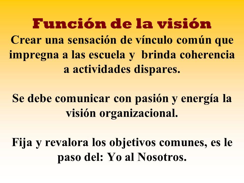 Función de la visión Crear una sensación de vínculo común que impregna a las escuela y brinda coherencia a actividades dispares. Se debe comunicar con