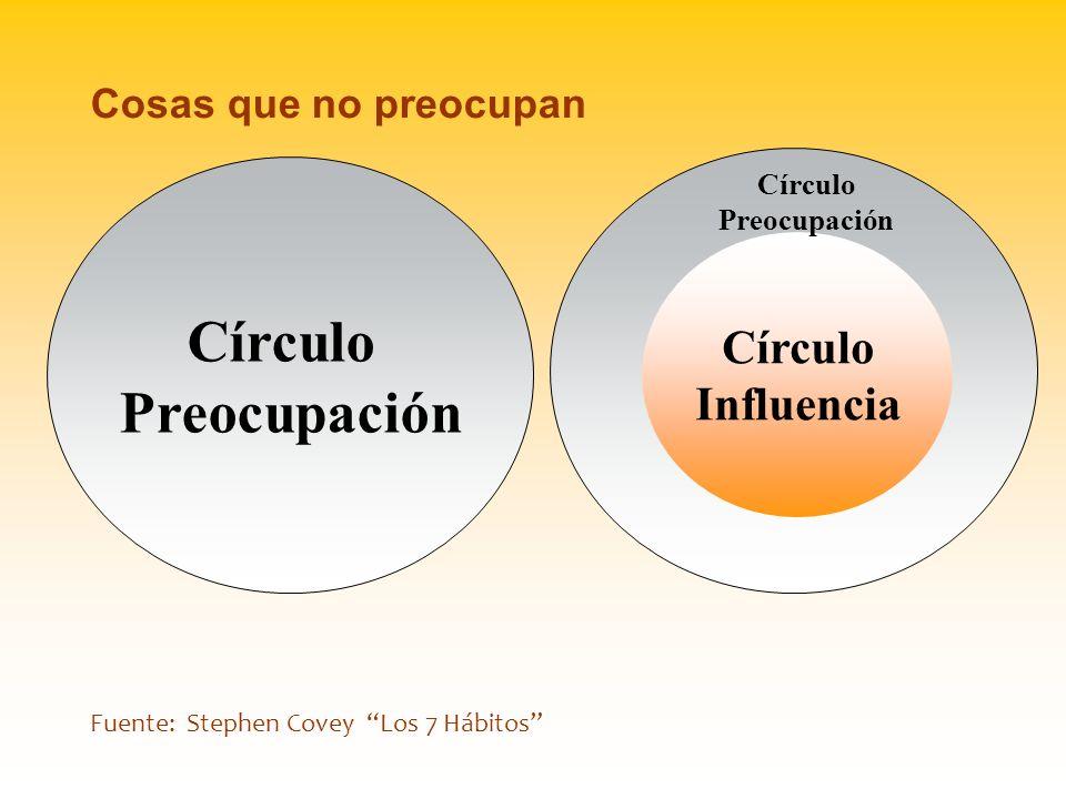 Círculo Preocupación Círculo Influencia Círculo Preocupación Fuente: Stephen Covey Los 7 Hábitos Cosas que no preocupan
