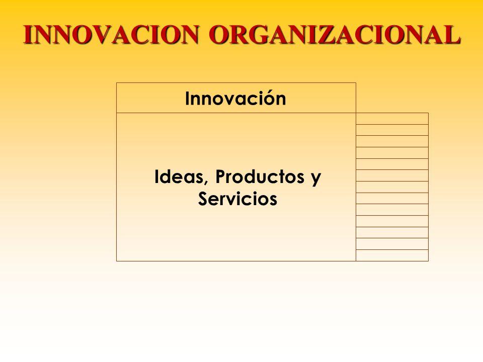 INNOVACION ORGANIZACIONAL Ideas, Productos y Servicios Innovación