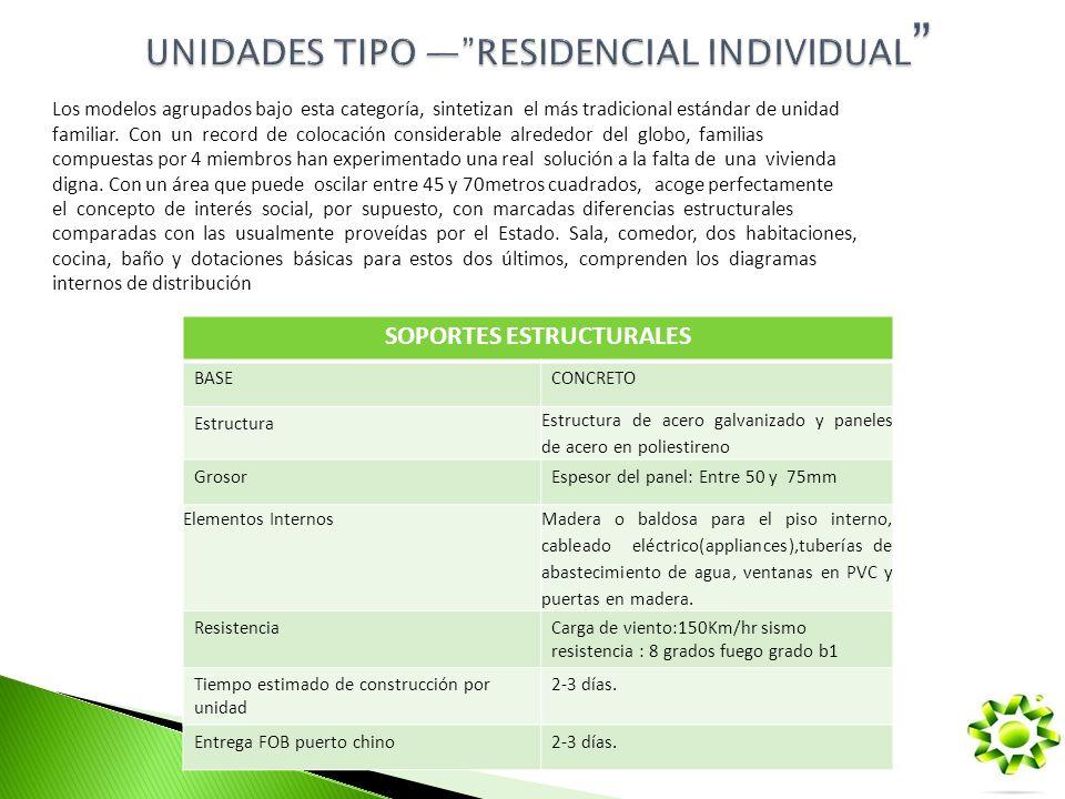 EJEMPLO DE LA CASA RESIDENCIAL INDIVIDUAL ANTESDESPUES