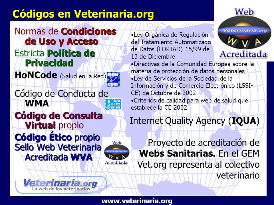 Códigos en Veterinaria.org Condiciones de Uso y Acceso Normas de Condiciones de Uso y Acceso Política de Privacidad Estricta Política de Privacidad Ho