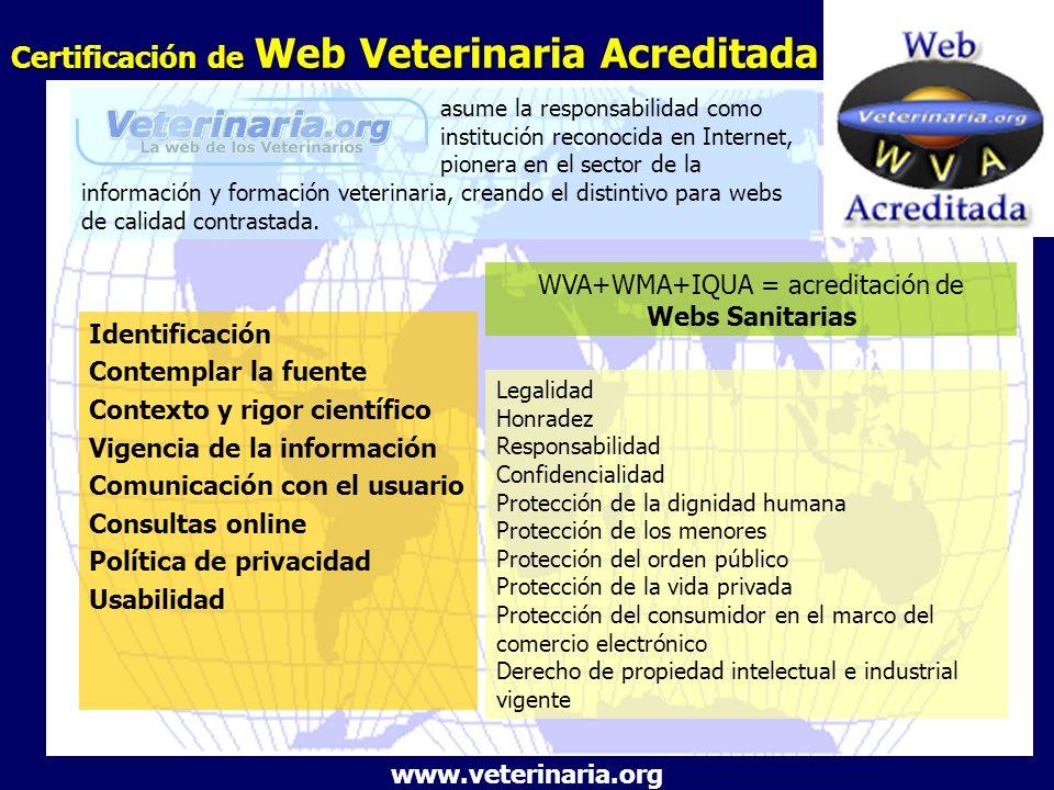 Certificación de Web Veterinaria Acreditada Identificación Contemplar la fuente Contexto y rigor científico Vigencia de la información Comunicación co