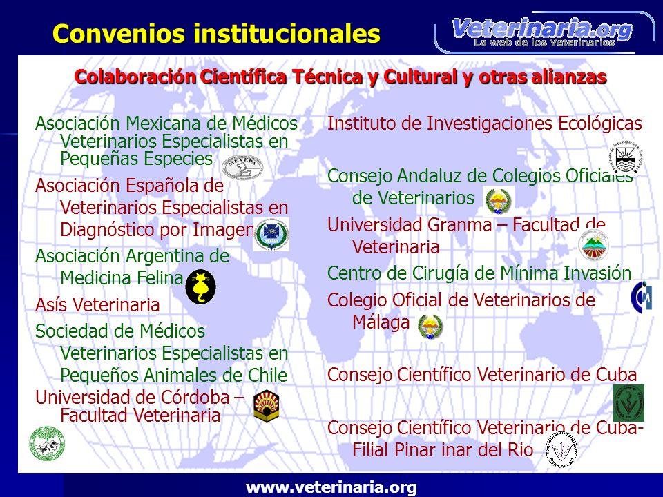 Convenios institucionales Convenios institucionales Asociación Mexicana de Médicos Veterinarios Especialistas en Pequeñas Especies Asociación Española