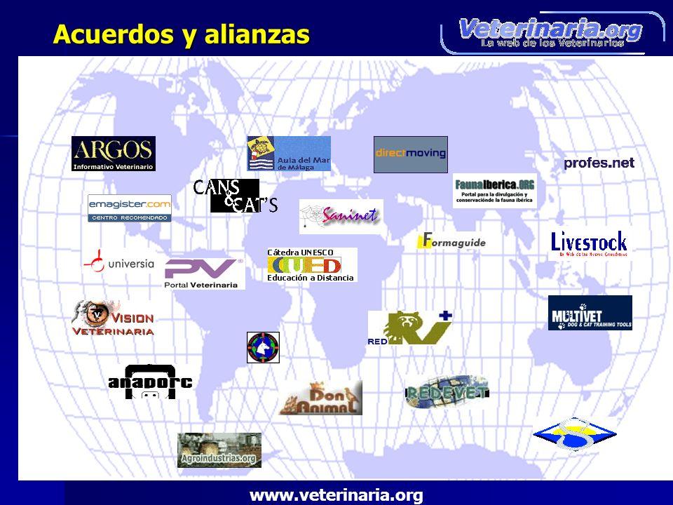 Acuerdos y alianzas Acuerdos y alianzas www.veterinaria.org