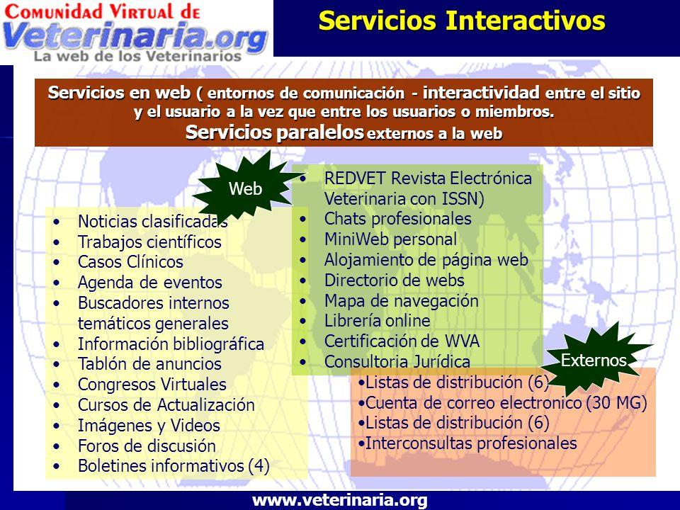 Servicios Interactivos Servicios Interactivos Servicios en web ( entornos de comunicación - interactividad entre el sitio y el usuario a la vez que en