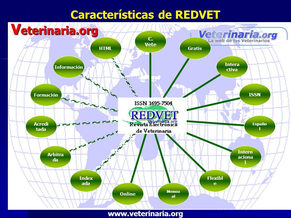 Características de REDVET V eterinaria.org C. VeteGratisInteractivaISSNEspañolInternacionalFlexibleMensualOnlineIndexadaArbitradaAcreditadaFormaciónIn