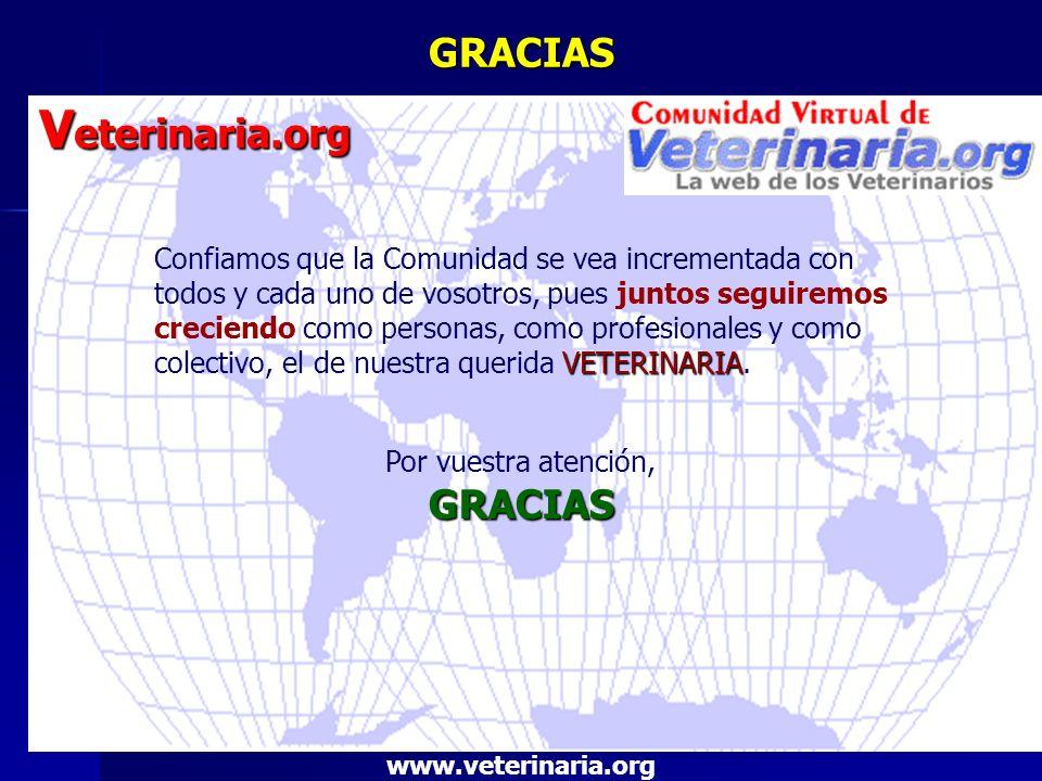 GRACIAS V eterinaria.org VETERINARIA Confiamos que la Comunidad se vea incrementada con todos y cada uno de vosotros, pues juntos seguiremos creciendo