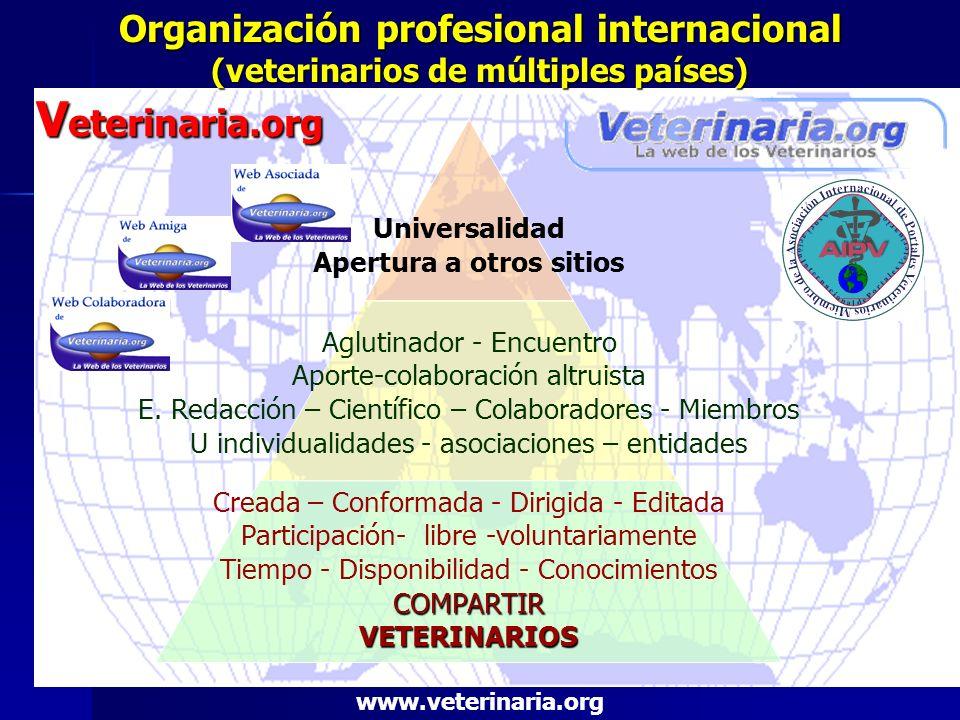 Organización profesional internacional (veterinarios de múltiples países) V eterinaria.org Universalidad Apertura a otros sitios Aglutinador - Encuent