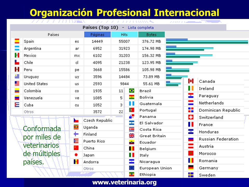 Organización Profesional Internacional Conformada por miles de veterinarios de múltiples países. www.veterinaria.org