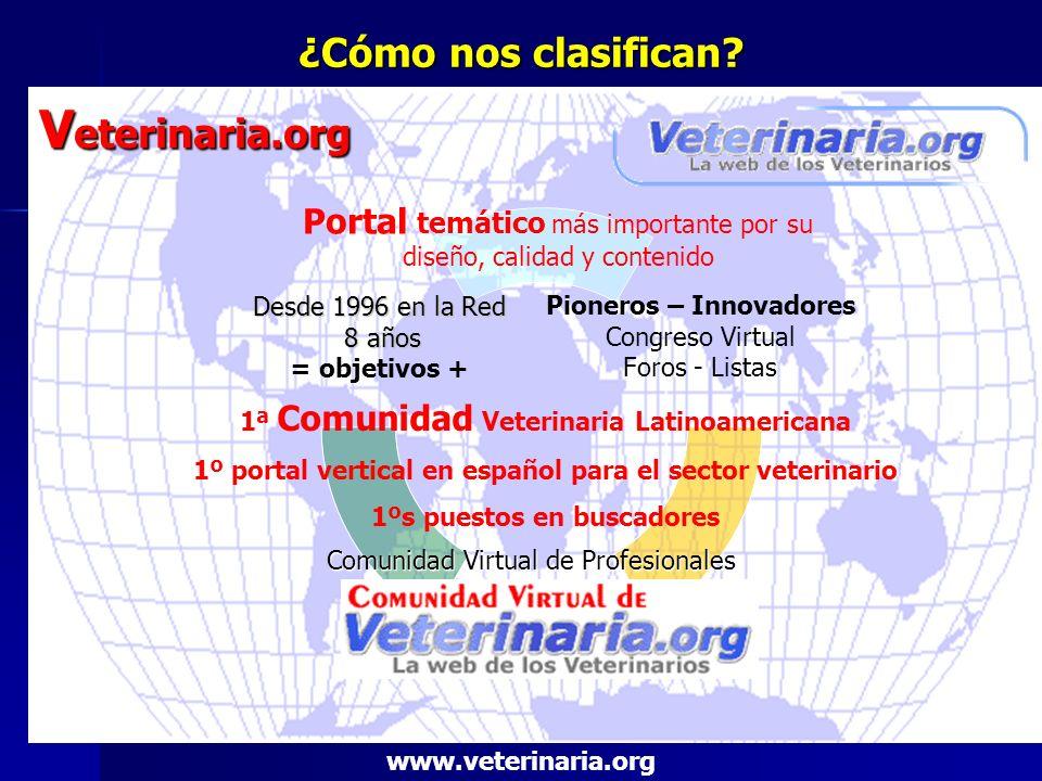 ¿Cómo nos clasifican? V eterinaria.org Pioneros – Innovadores Congreso Virtual Foros - Listas Desde 1996 en la Red 8 años = objetivos + Portal temátic