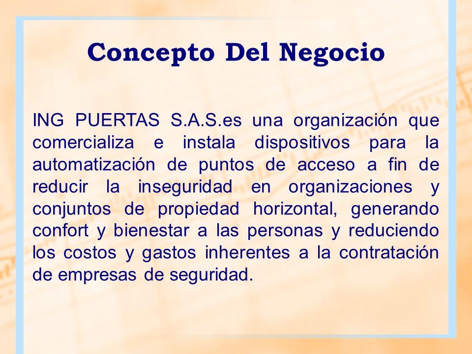 Concepto Del Negocio ING PUERTAS S.A.S.es una organización que comercializa e instala dispositivos para la automatización de puntos de acceso a fin de