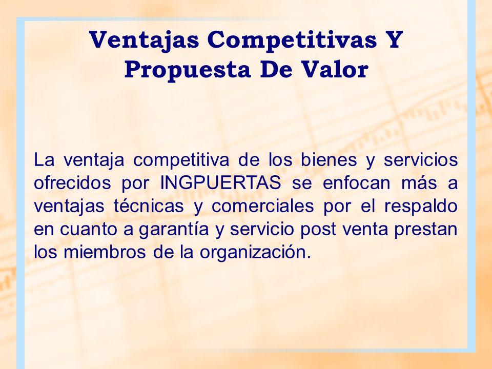 Ventajas Competitivas Y Propuesta De Valor La ventaja competitiva de los bienes y servicios ofrecidos por INGPUERTAS se enfocan más a ventajas técnica