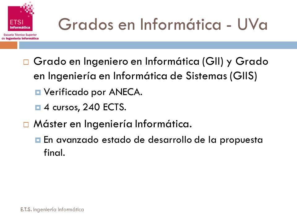Grados en Informática - UVa E.T.S. Ingeniería Informática Grado en Ingeniero en Informática (GII) y Grado en Ingeniería en Informática de Sistemas (GI