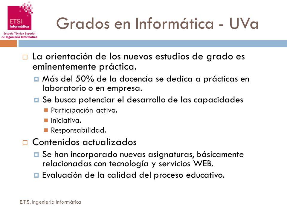 Grados en Informática - UVa E.T.S. Ingeniería Informática La orientación de los nuevos estudios de grado es eminentemente práctica. Más del 50% de la