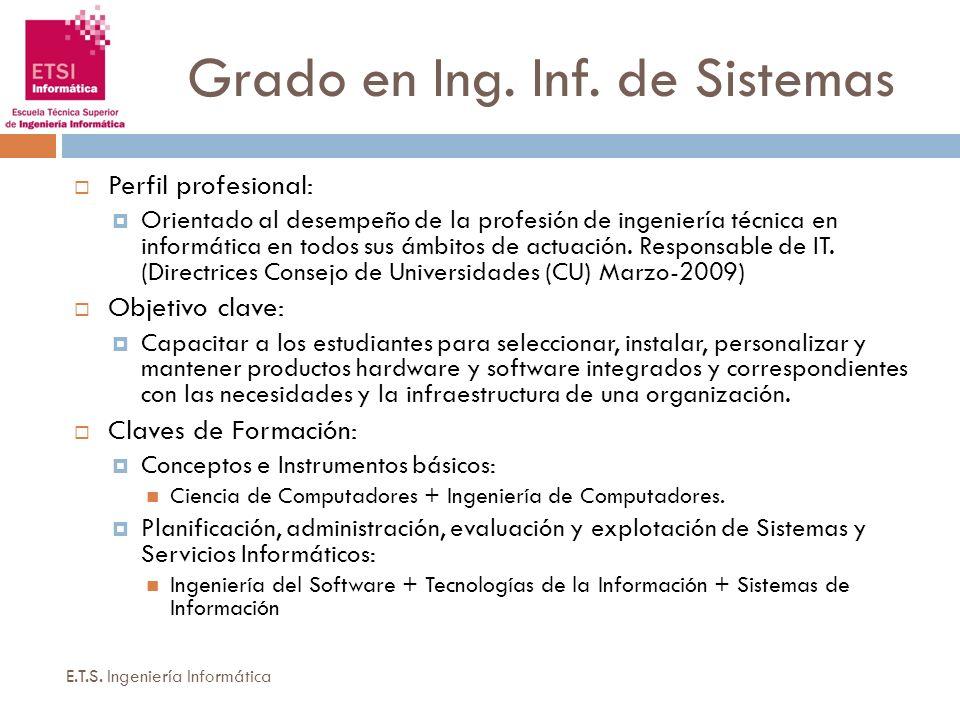 Grado en Ing. Inf. de Sistemas E.T.S. Ingeniería Informática Perfil profesional: Orientado al desempeño de la profesión de ingeniería técnica en infor