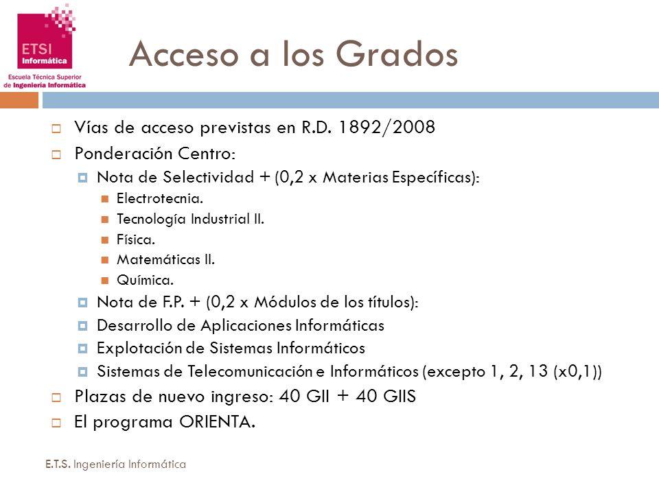 Acceso a los Grados E.T.S. Ingeniería Informática Vías de acceso previstas en R.D. 1892/2008 Ponderación Centro: Nota de Selectividad + (0,2 x Materia