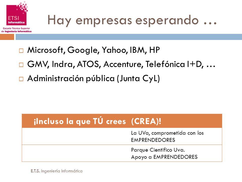Hay empresas esperando … Microsoft, Google, Yahoo, IBM, HP GMV, Indra, ATOS, Accenture, Telefónica I+D, … Administración pública (Junta CyL) E.T.S. In