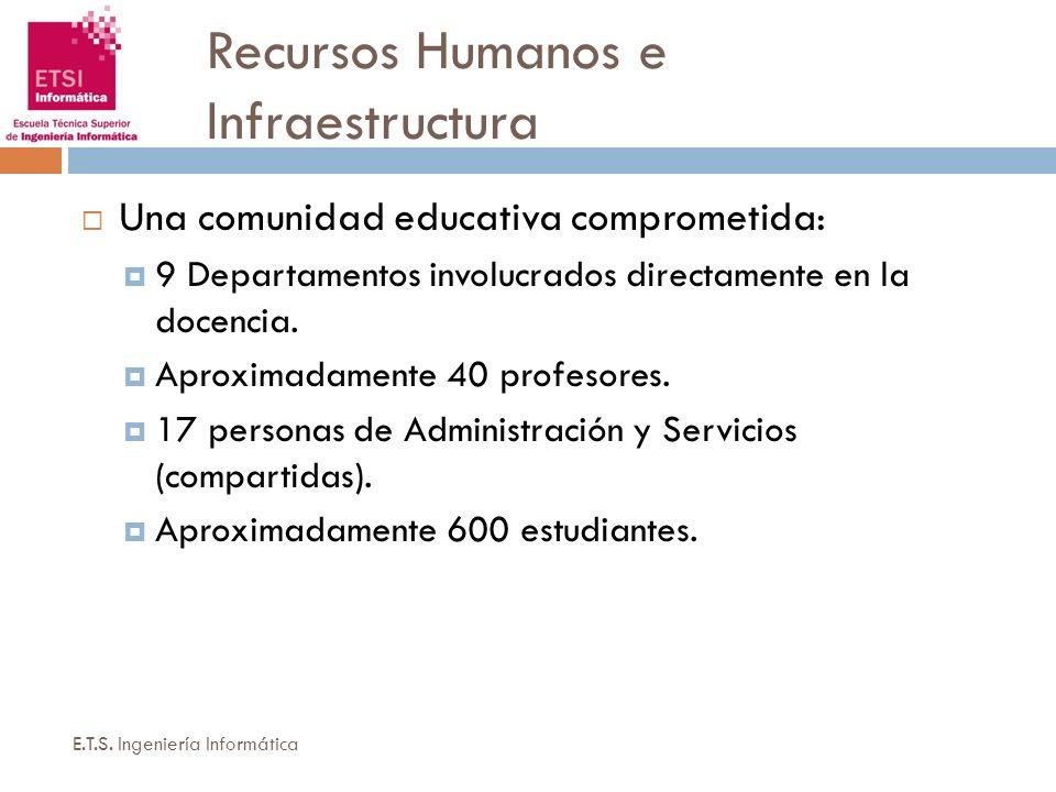 Recursos Humanos e Infraestructura E.T.S. Ingeniería Informática Una comunidad educativa comprometida: 9 Departamentos involucrados directamente en la