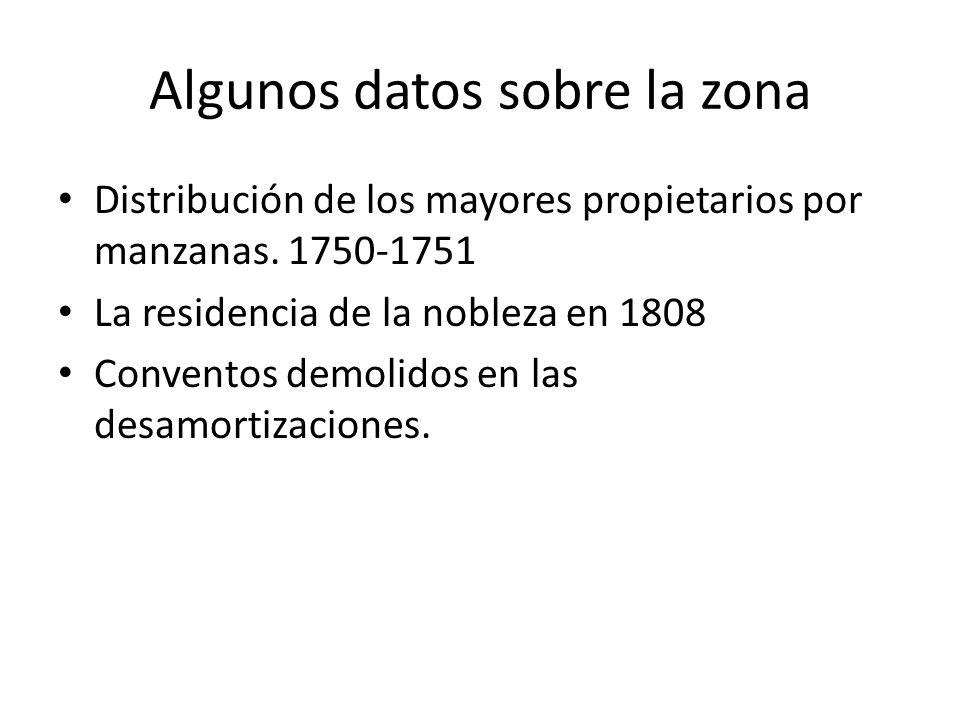 Algunos datos sobre la zona Distribución de los mayores propietarios por manzanas. 1750-1751 La residencia de la nobleza en 1808 Conventos demolidos e