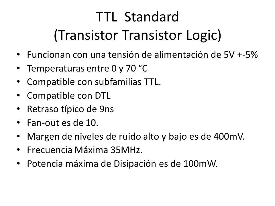 TTL Standard (Transistor Transistor Logic) Funcionan con una tensión de alimentación de 5V +-5% Temperaturas entre 0 y 70 °C Compatible con subfamilia