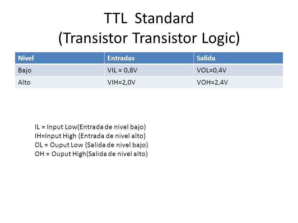 TTL Standard (Transistor Transistor Logic) NivelEntradasSalida BajoVIL = 0,8VVOL=0,4V AltoVIH=2,0VVOH=2,4V IL = Input Low(Entrada de nivel bajo) IH=In