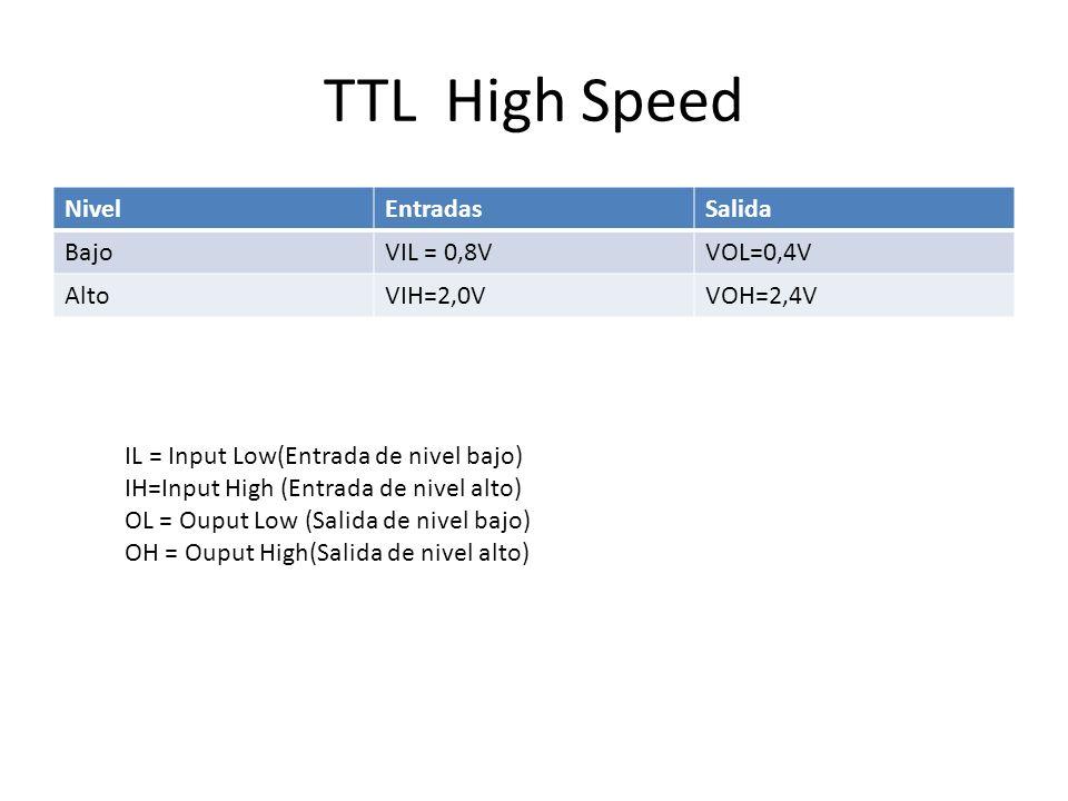 TTL High Speed NivelEntradasSalida BajoVIL = 0,8VVOL=0,4V AltoVIH=2,0VVOH=2,4V IL = Input Low(Entrada de nivel bajo) IH=Input High (Entrada de nivel a