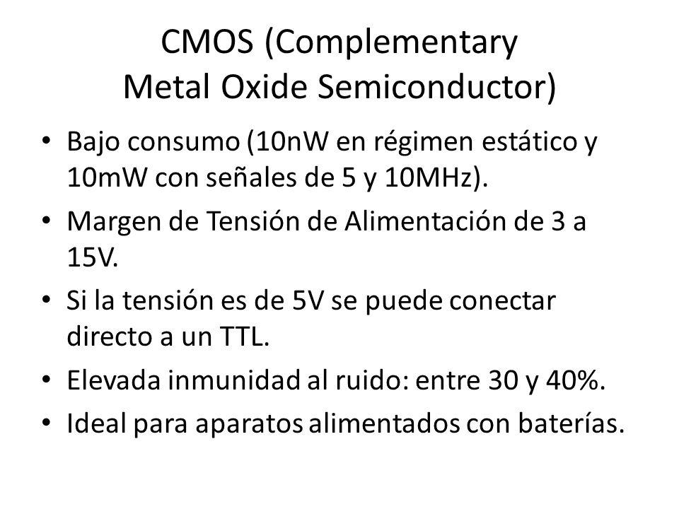 CMOS (Complementary Metal Oxide Semiconductor) Bajo consumo (10nW en régimen estático y 10mW con señales de 5 y 10MHz). Margen de Tensión de Alimentac