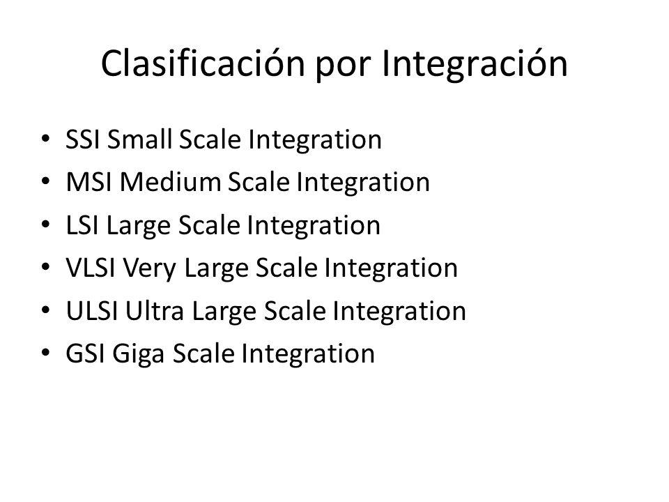 Clasificación por Integración SSI Small Scale Integration MSI Medium Scale Integration LSI Large Scale Integration VLSI Very Large Scale Integration U