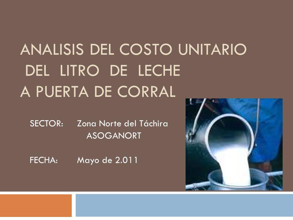 ANALISIS DEL COSTO UNITARIO DEL LITRO DE LECHE A PUERTA DE CORRAL SECTOR: Zona Norte del Táchira ASOGANORT FECHA: Mayo de 2.011