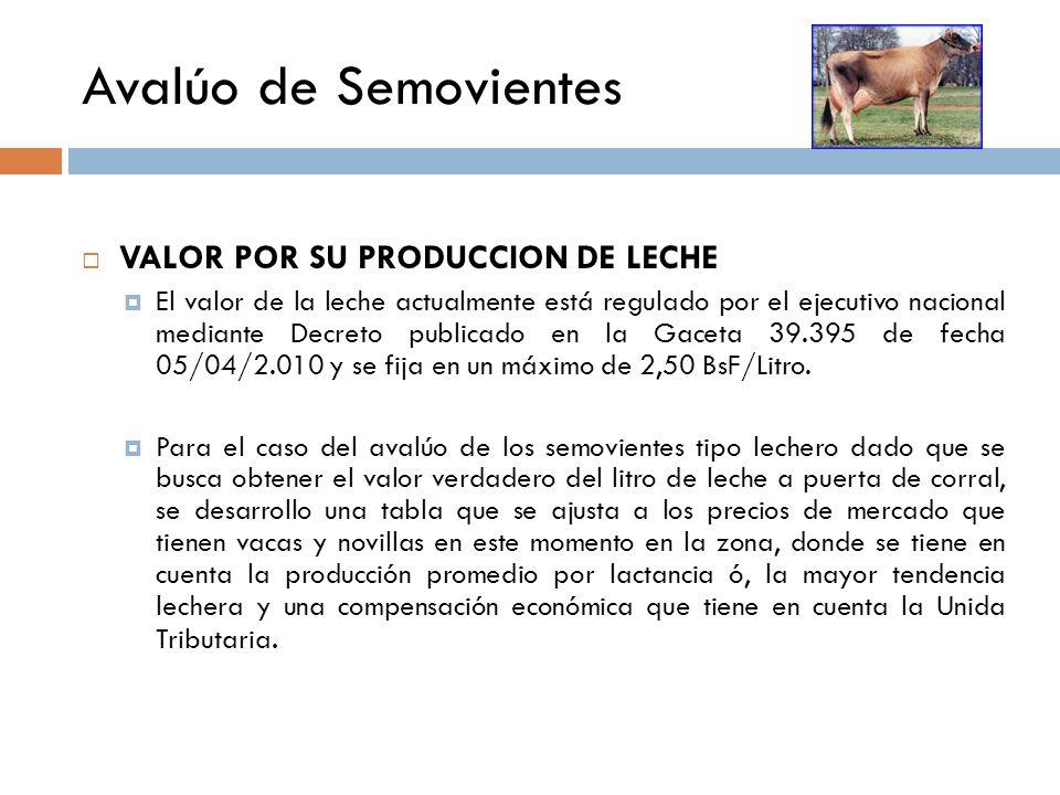 Avalúo de Semovientes VALOR POR SU PRODUCCION DE CARNE El valor de la carne de vaca en pié está regulado por el ejecutivo nacional mediante Decreto Presidencial publicado en Gaceta Oficial Nº 38991 de fecha 11/08/2008, donde se indica que el precio para el productor es de 5,50 BsF./kg.