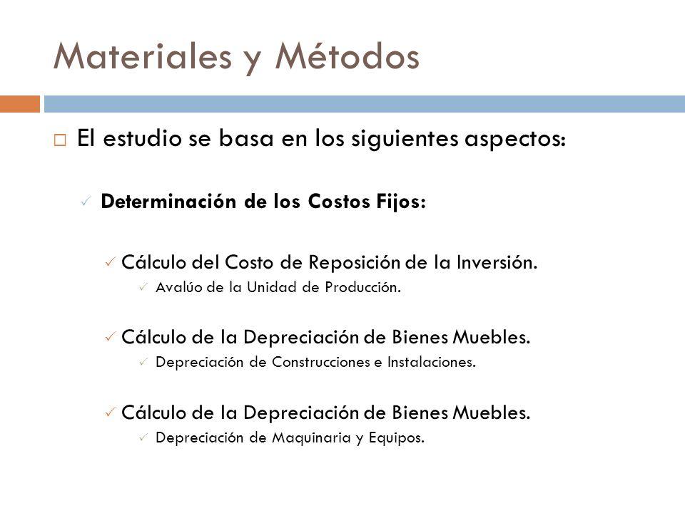 Materiales y Métodos El estudio se basa en los siguientes aspectos: Determinación de los Costos Fijos: Cálculo del Costo de Reposición de la Inversión.
