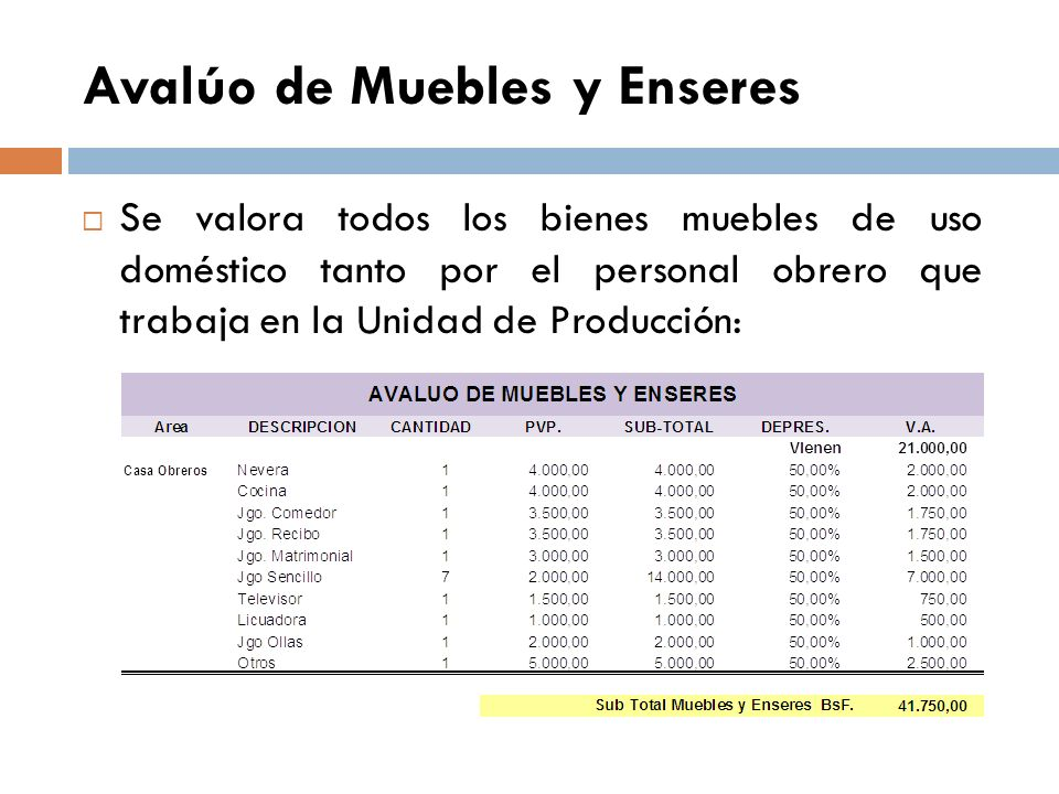 Avalúo de Muebles y Enseres Se valora todos los bienes muebles de uso doméstico tanto por el propietario y su grupo familiar: