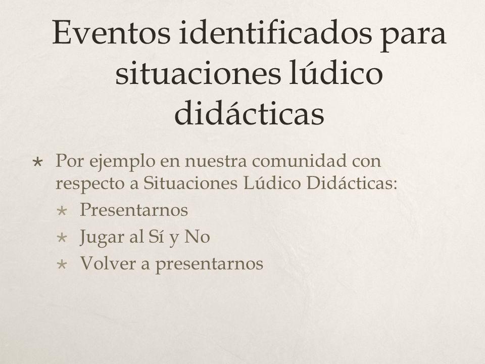Eventos identificados para situaciones lúdico didácticas Por ejemplo en nuestra comunidad con respecto a Situaciones Lúdico Didácticas: Presentarnos J