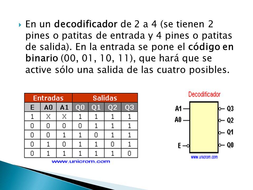 En un decodificador de 2 a 4 (se tienen 2 pines o patitas de entrada y 4 pines o patitas de salida). En la entrada se pone el código en binario (00, 0