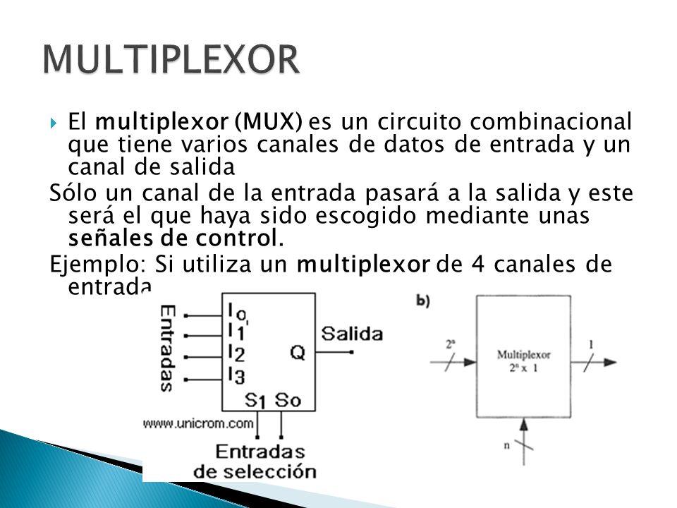 El multiplexor (MUX) es un circuito combinacional que tiene varios canales de datos de entrada y un canal de salida Sólo un canal de la entrada pasará