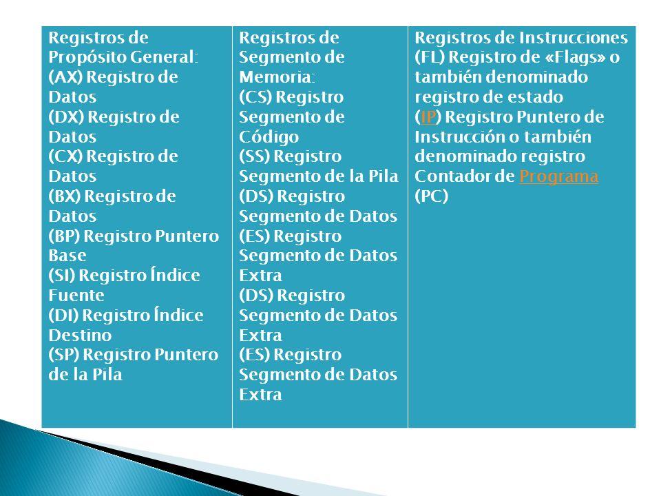Registros de Propósito General: (AX) Registro de Datos (DX) Registro de Datos (CX) Registro de Datos (BX) Registro de Datos (BP) Registro Puntero Base