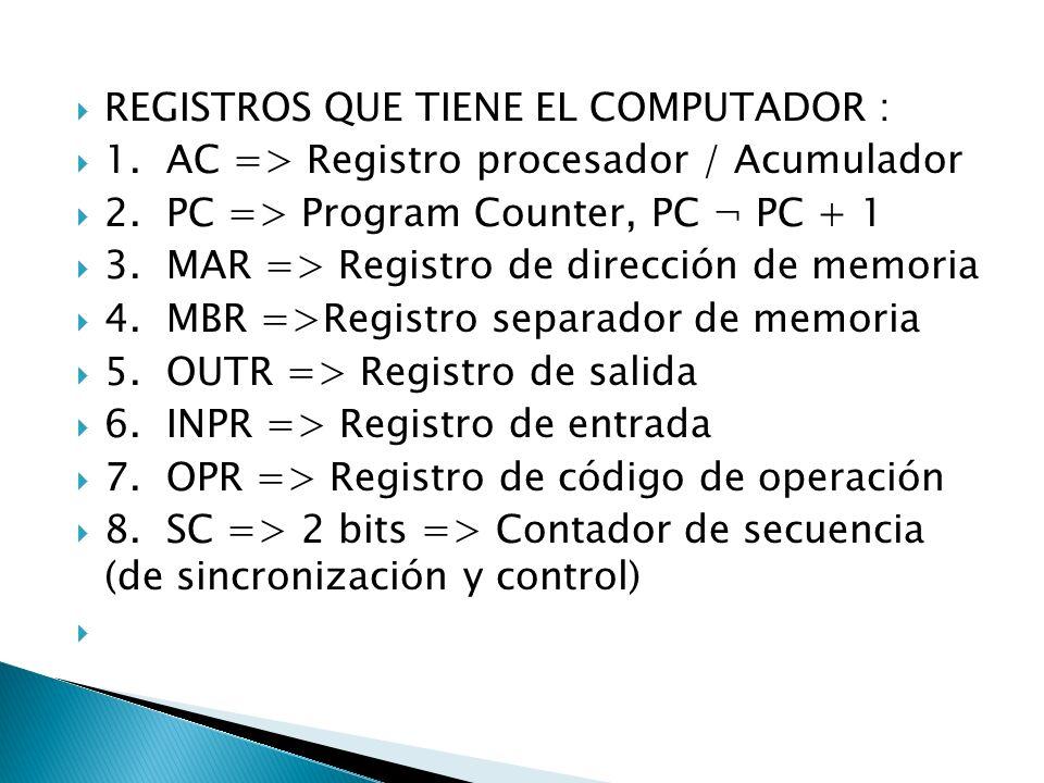 REGISTROS QUE TIENE EL COMPUTADOR : 1. AC => Registro procesador / Acumulador 2. PC => Program Counter, PC ¬ PC + 1 3. MAR => Registro de dirección de