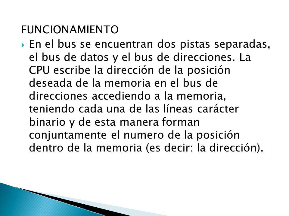 FUNCIONAMIENTO En el bus se encuentran dos pistas separadas, el bus de datos y el bus de direcciones. La CPU escribe la dirección de la posición desea
