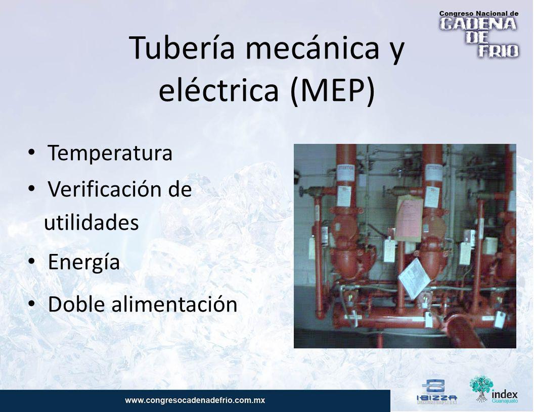 MEP Iluminación Inspección 50 – 100 f.c.Procesos 30 f.c.