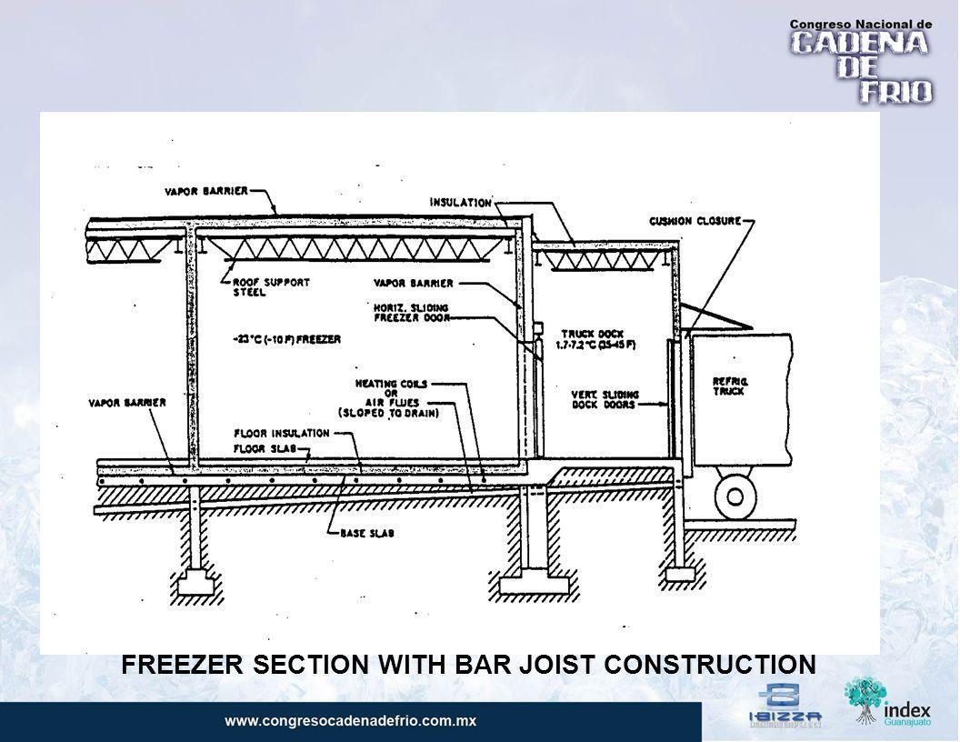Estructuras Refrigeradas Aislamiento térmico Diferenciación térmica Control de humedad Características en corte transversal Construcción fuerte y analizada
