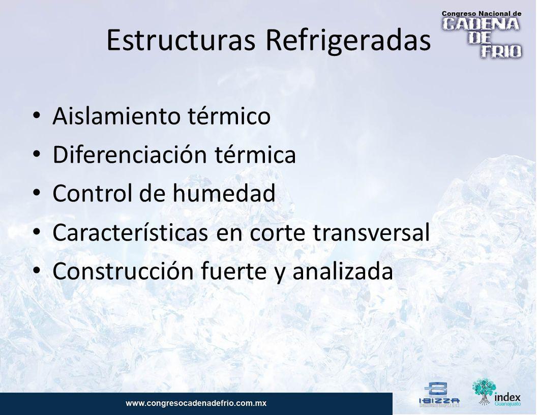 Aislamiento Termico Reduce uso de refrigerante Incrementa la eficiencia energética Normalmente Entre más grueso mejor