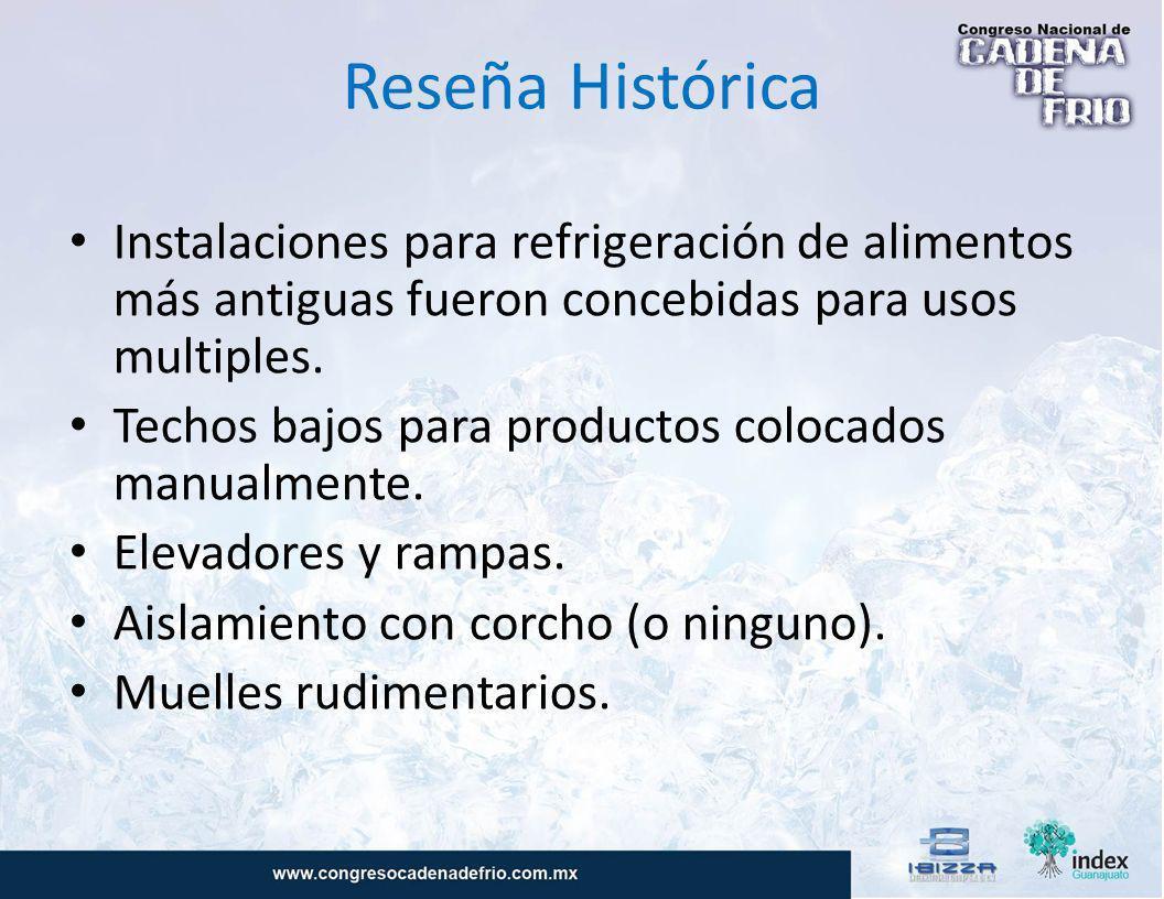 Reseña Histórica Instalaciones para refrigeración de alimentos más antiguas fueron concebidas para usos multiples. Techos bajos para productos colocad